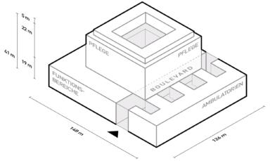 Dreiklang – Drei Dimensionen im Einklang. © KSA, Aarau